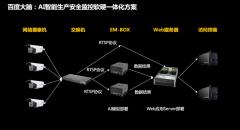EM-BOX视频分析边缘盒部署技巧(下)