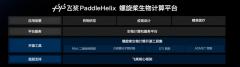 百度发布飞桨螺旋桨PaddleHelix进军生物计算